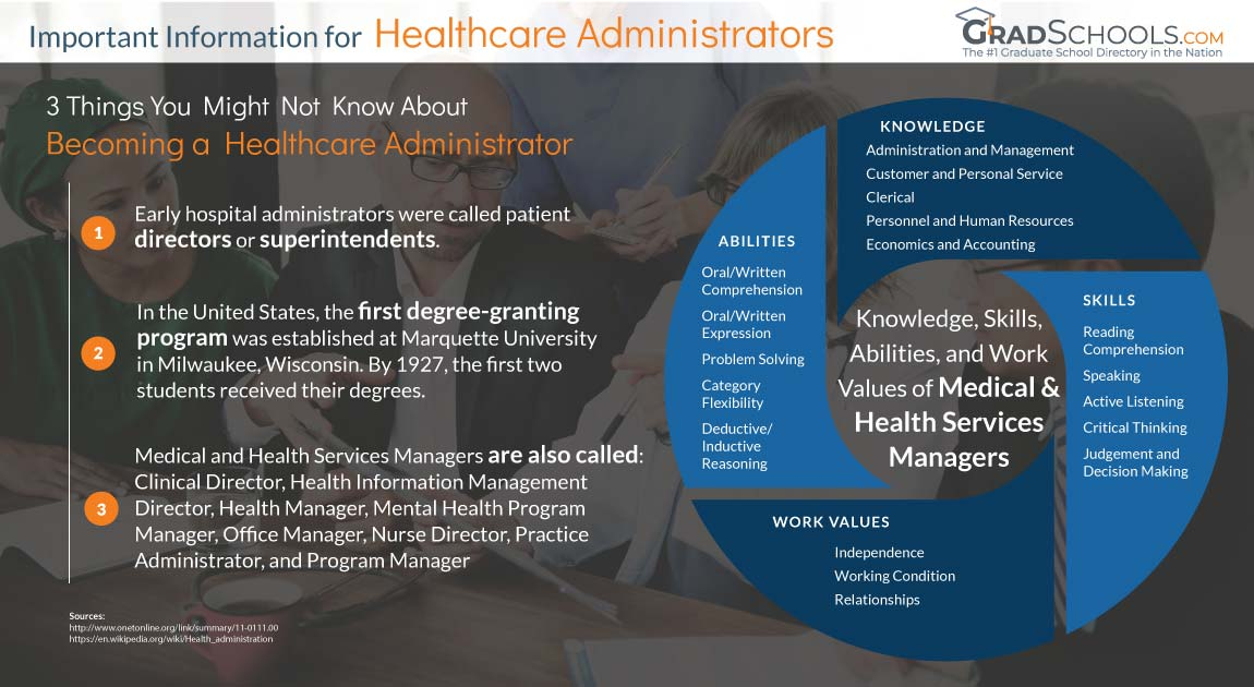 health care admin certificate