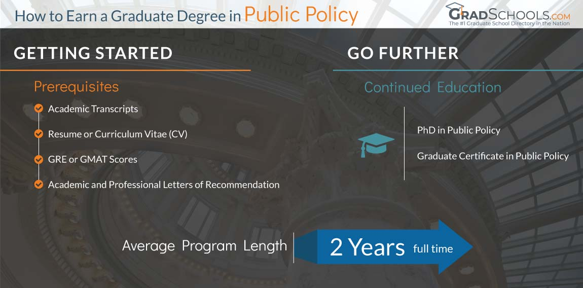 Missouri  Best PhD or Masters in Public Policy Graduate Programs infographic