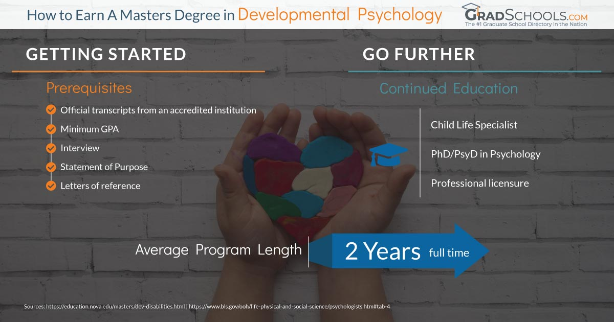 Developmental Psychology Masters Programs