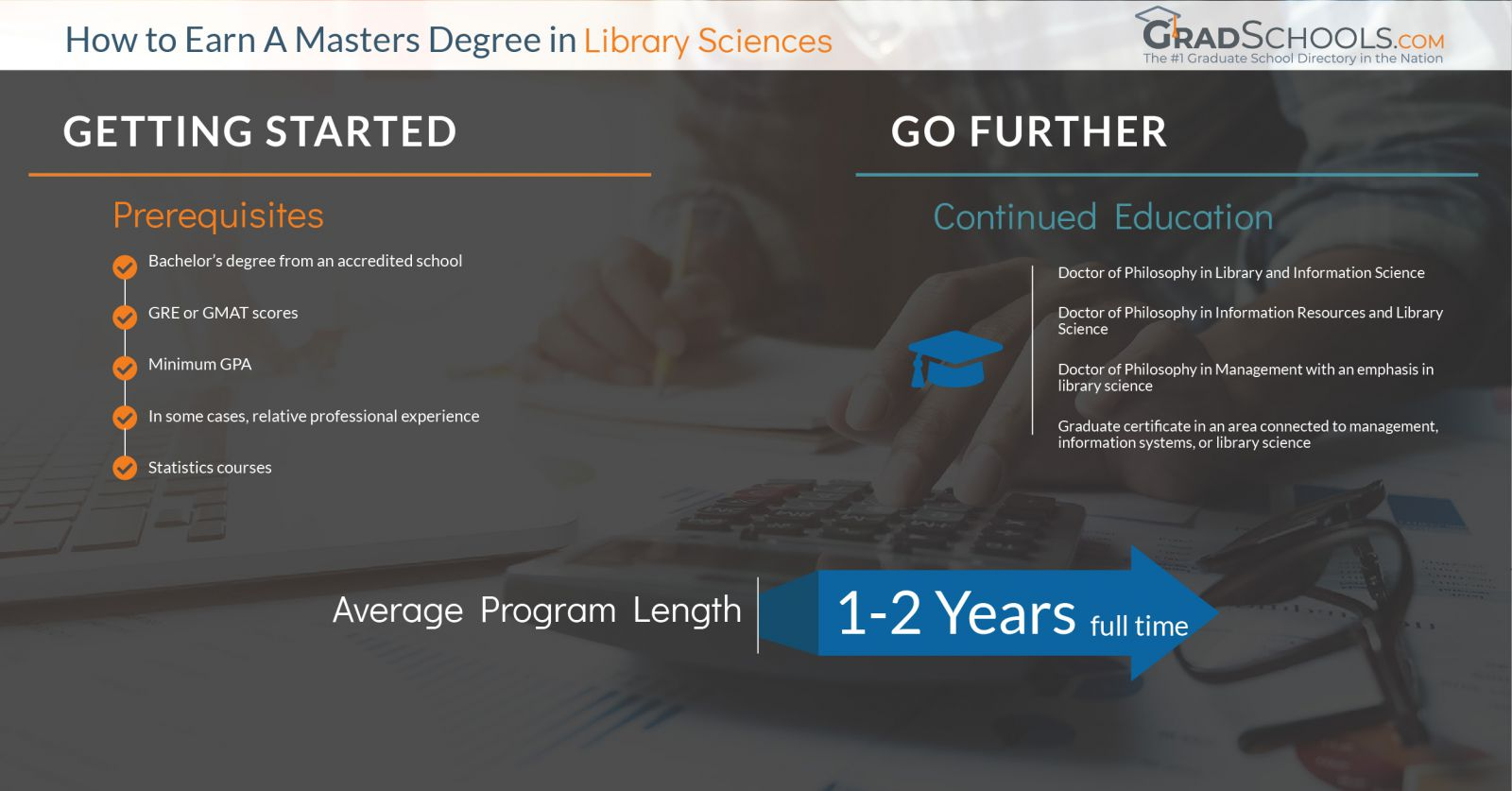 Library Science Masters Degrees  in  New York City