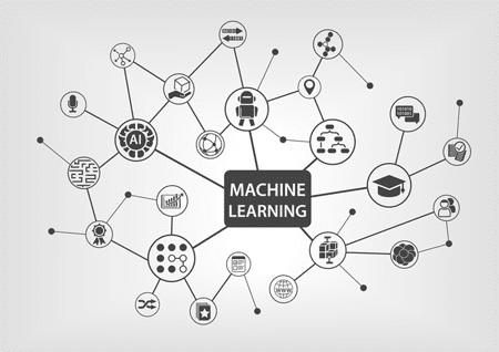 Master's in Machine Learning